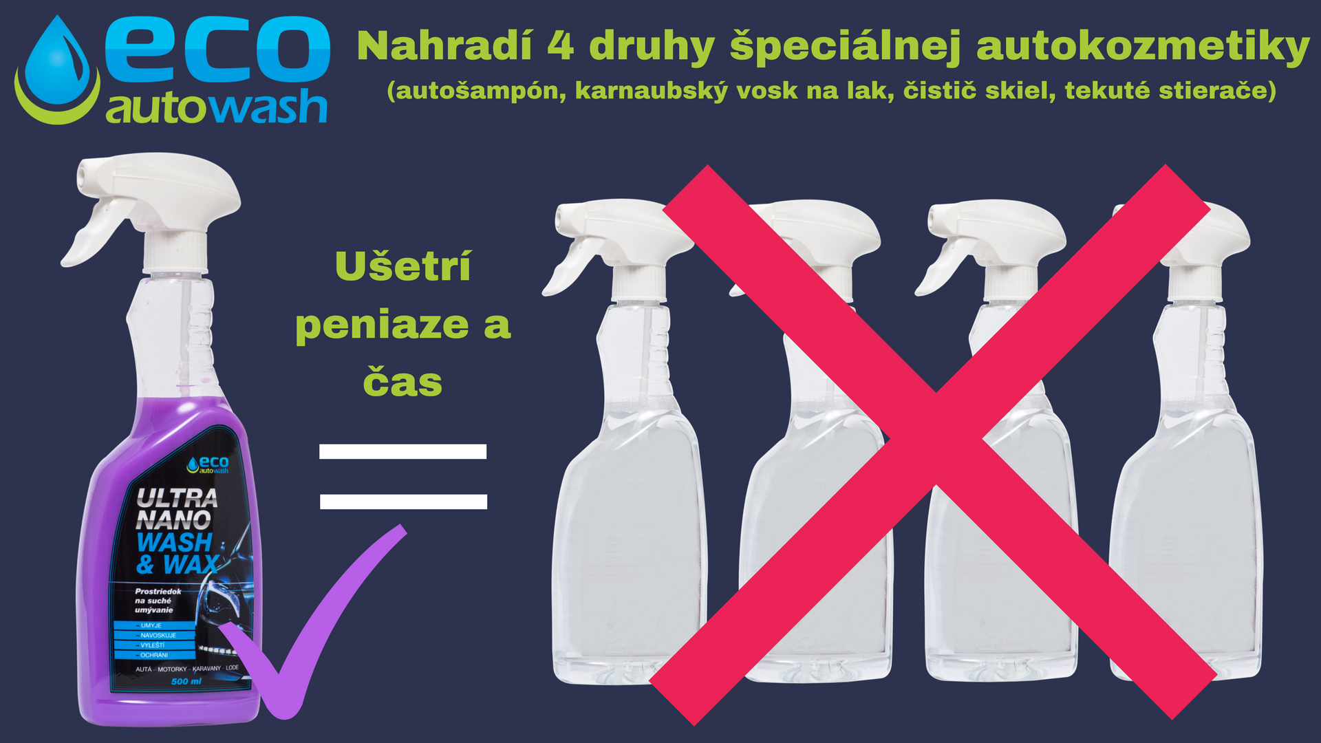 Infografika ultra nano wash & wax